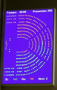 panel votación